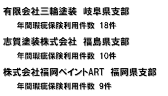 戸建て 優秀賞 ㈲三輪塗装 志賀塗装㈱ ㈱福岡ペイントART